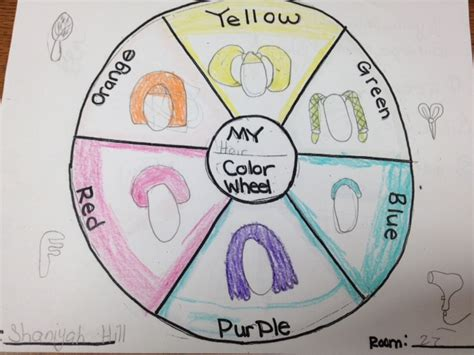 msreynolds classroom canvas creative color wheels