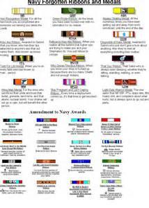 fake yet hilarious navy ribbons xd by spiritedaura on