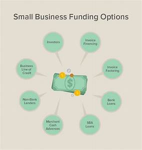 8 small business funding options that solve a cash flow for Business invoice funding