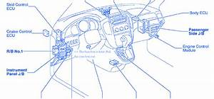 Toyota Highlander 2001 Fuse Box  Block Circuit Breaker Diagram