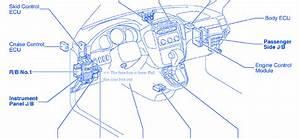 2002 Toyota Highlander Fuse Box Mila Gray Marcella Hazan 41478 Enotecaombrerosse It