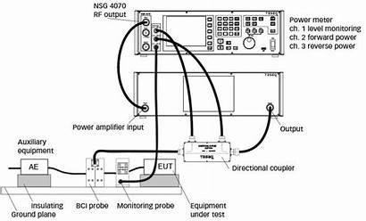Bci Rf Current Injection Probe Bulk Eut