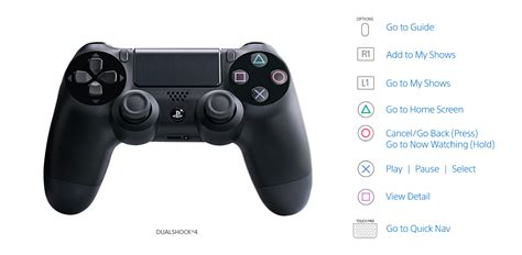 Ps4 Controller Diagram by Using Ps4 Controller With Ps Vue Texags