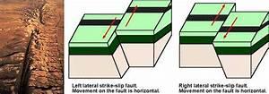 Earthquakes Module 5 Environmental Geology