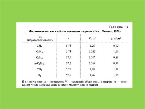 Природный газ. Состав основные свойства.