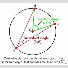 Geometry  Inscribed Angles Central Angles Mathematics