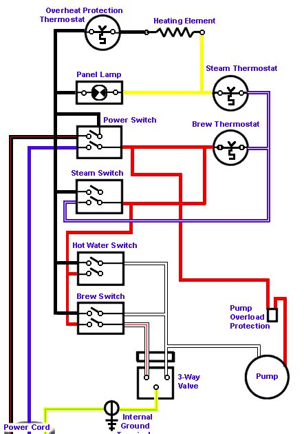 Secret Diagram Topic Wiring Coffee Maker