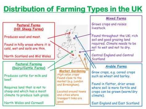 geography farming types  distribution  uk