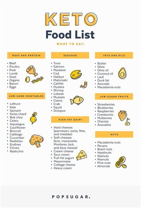 fitness health   diet meals keto food list