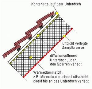 Dach Dämmen Ohne Unterspannbahn : altbau dachd mmung ~ Lizthompson.info Haus und Dekorationen
