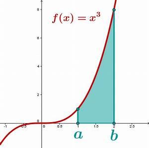 Fläche Unter Graph Berechnen : fl chenberechnung mit integralen mathe artikel ~ Themetempest.com Abrechnung