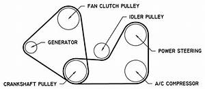 Solved  I Need The Diagram Of A Serpentine Belt On 2001