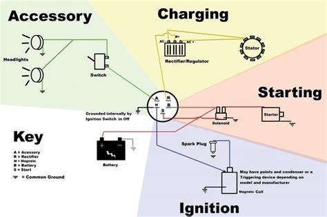 rewiring   series  wheel horse electrical