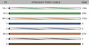 Flat Ethernet Cable Wiring Diagram