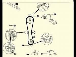 Changement Courroie De Distribution Polo Tdi 75 : mecanique moktar changer un kit cha ne moteur vw 16 volkswagen ~ Gottalentnigeria.com Avis de Voitures