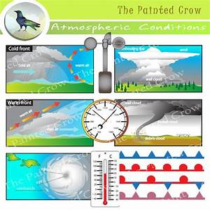 Weather Clip Art - Atmospheric Conditions