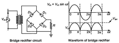Simple Diode Wave Shaping Circuits Clipping Clamping