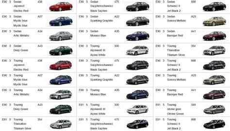 bmw e36 colour list