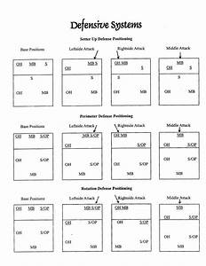 Volleyball Rotations 5 1 Diagrams