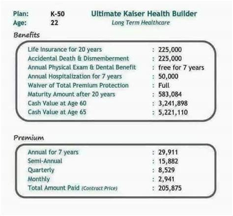 Your subscriber id is the number associated with your particular health care insurance plan it should be located on your insurance card if you have aetna aetna medicare id card guide aetna and coventry have been the same company since 2013. Insurance Group Number Kaiser