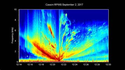 Energy Electromagnetic Saturn Sound Moving Radio Nasa
