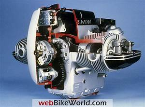 Car And Bikes Engine Configurations