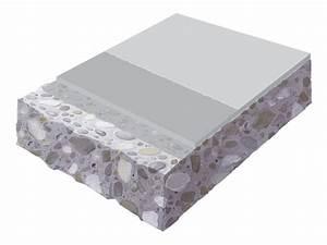 Keller Wasserdicht Machen : awesome beton beschichtung wasserdicht gallery ~ Lizthompson.info Haus und Dekorationen
