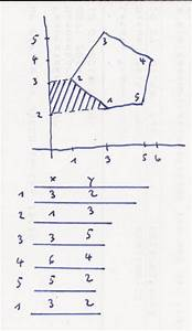 Fünfeck Berechnen : f nfeck fl che eines raums mit f nf ecken berechnen mathelounge ~ Themetempest.com Abrechnung