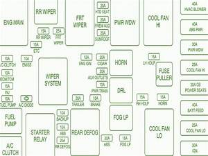 Fuse Diagram For 2006 Chevy Equinox