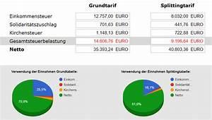 Einkommensteuer Berechnen 2015 : einkommensteuerrechner 2018 kostenlos online ~ Themetempest.com Abrechnung