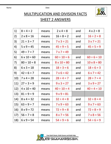 Multiplication Facts Worksheets  Understanding Multiplication To 10x10