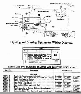 Ford 420 Tractor Wiring Diagram  Ford  Free Printable