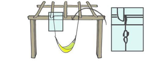 How To Hang A Hammock On A Porch by How To Hang A Hammock Hanging Indoors Outside With