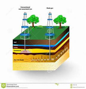 Shale Gas  Vector Diagram Stock Vector  Image Of Gasoline