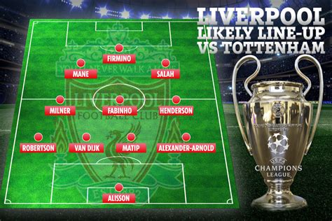 Liverpool team news and likely line-up vs Tottenham with ...