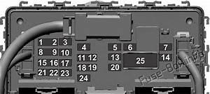 Fuse Box Diagram Ford Ka   2018