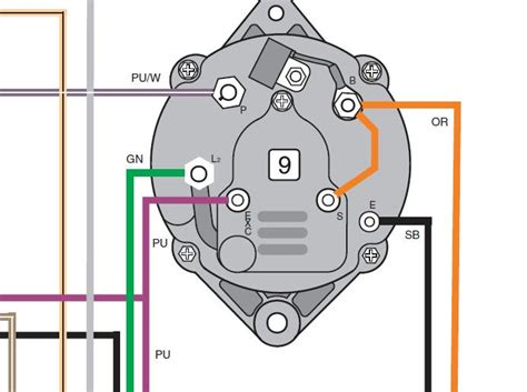 delco marine alternator wiring diagram camizuorg