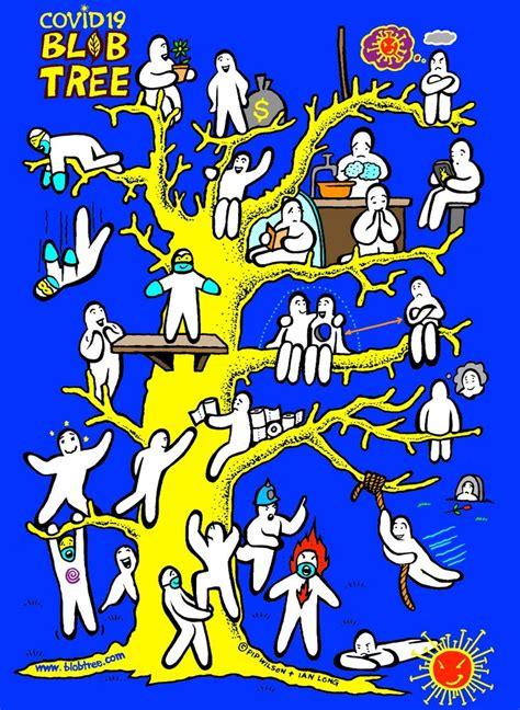 coronavirus blob tree poster loggerhead publishing