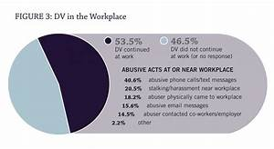 Domestic Violence at Work | Canadian Labour Congress