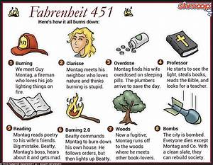 Plot Summary Part 6 In Fahrenheit 451