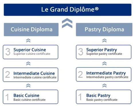 diplome en cuisine grand diplôme cuisine and pastry diplomas le cordon bleu
