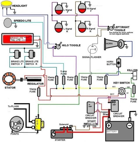 automotive wiring diagram the terrific beautiful basic