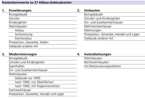 Kosten Einfamilienhaus 2015 by Baukosten Einfamilienhaus 2016 18 Verzugszinsen Berechnen