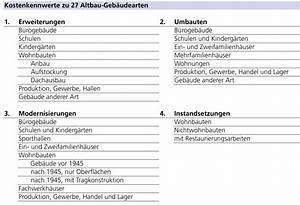 Prozentuale Aufteilung Baukosten Nach Gewerken : bki baukosten geb ude positionen altbau 2016 bki ~ Lizthompson.info Haus und Dekorationen