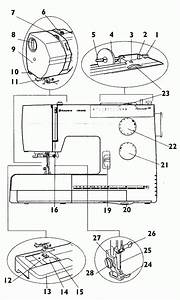 Sewing Machine Parts Diagram Worksheet