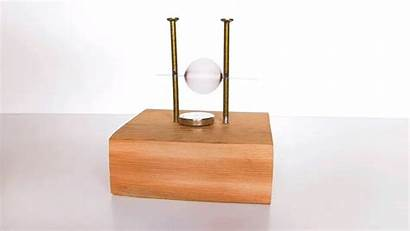 Perpetual Motion Machines Gifs Reality Machine Friction