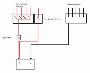 Coupe Circuit Electrique : les forums branchement coupe batterie 1 2 ~ Melissatoandfro.com Idées de Décoration