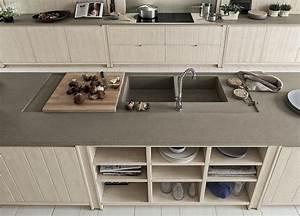 Arbeitsplatte Küche Versiegeln : arbeitsplatte mit sp le ut89 hitoiro ~ Sanjose-hotels-ca.com Haus und Dekorationen
