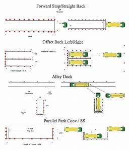 Alley Dock Backing Diagram