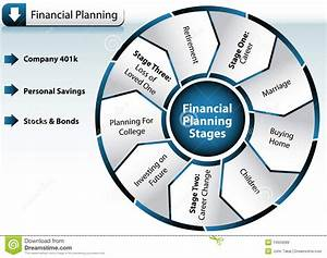 Financial Planning Chart Royalty Free Stock Images - Image ...